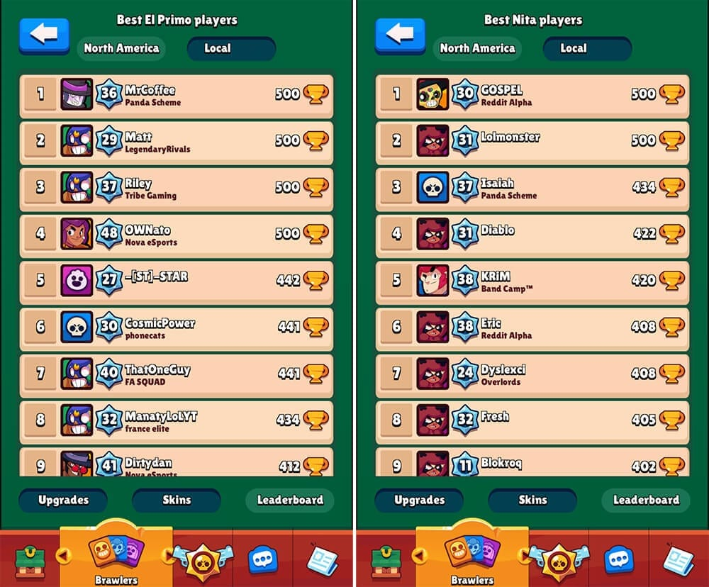 Trophy, Ranking System, Leagues and Season Brawl Stars UP!