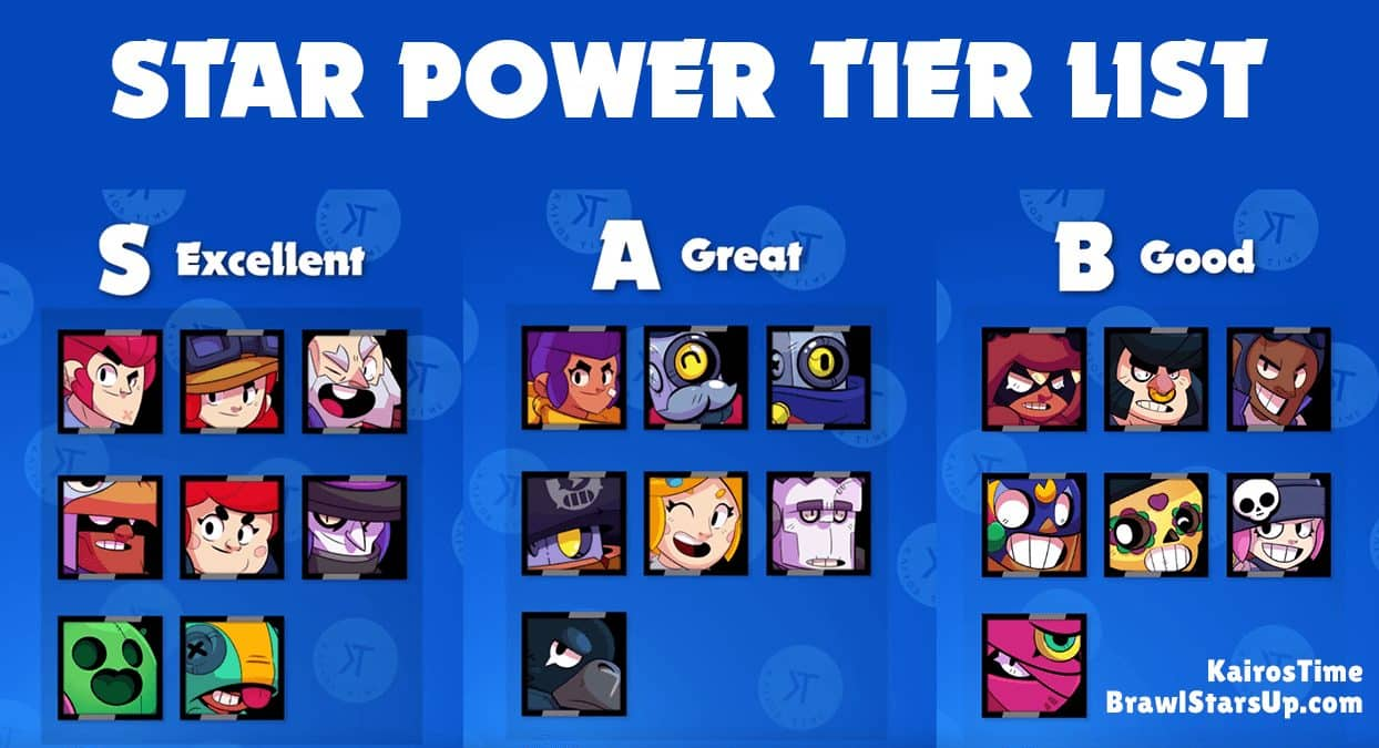 The Best Star Powers To Upgrade in Brawl Stars Brawl Stars UP!