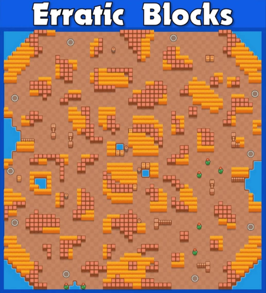 Erratic Blocks
