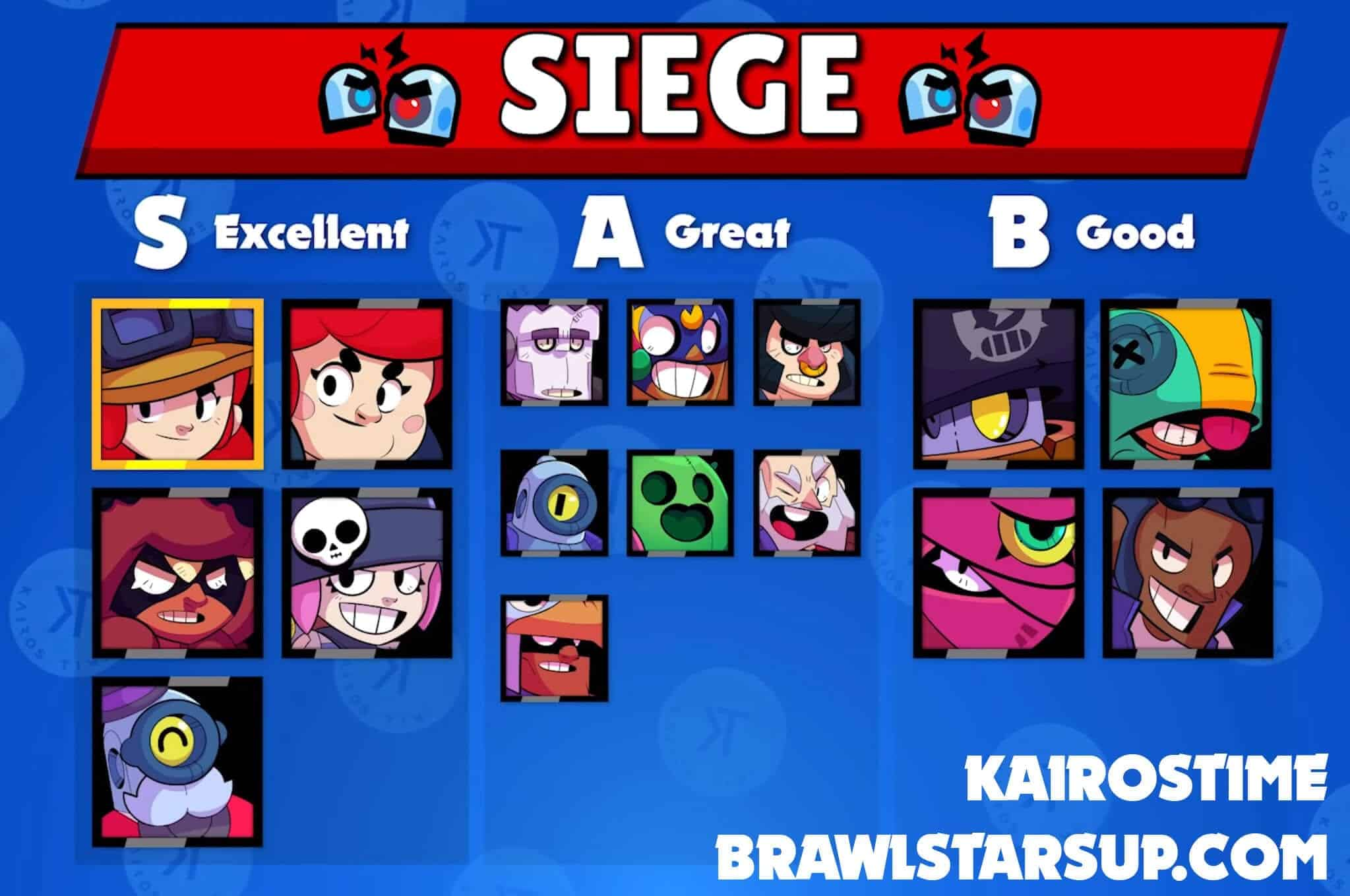 Siege Mode: Top Brawlers and Strategies for Winning Brawl Stars Up!
