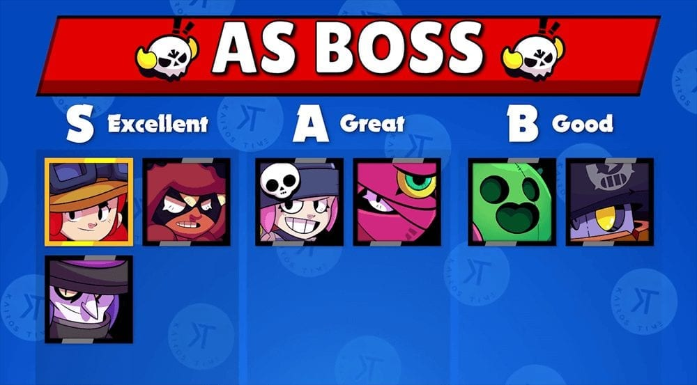 Big Game Tier List - What Are The Best Bosses/Anti-Bosses? Brawl Stars UP!
