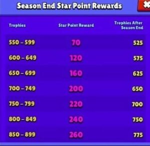 HIDDEN CHANGES IN THE UPDATE YOU MISSED! Brawl Stars UP!