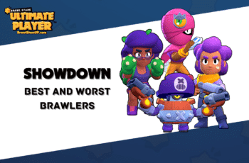 Best and Worst Characters for Showdown